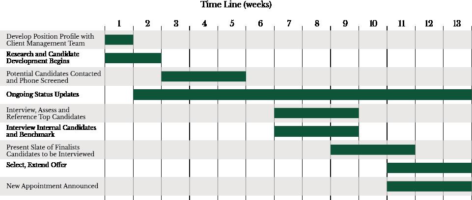 VallettaRitsonCo_chart5
